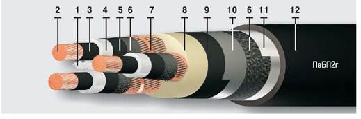 силовой трехжильный бронированный кабель с изоляцией из сшитого полиэтилена в полиэтиленовой оболочке