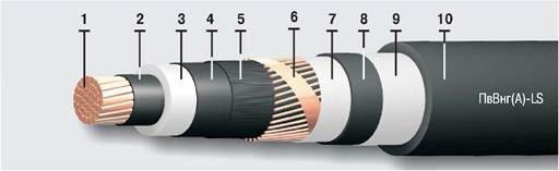 одножильный кабель с оболочкой ил поливинилхлоридного пластиката не распростроняющего горение